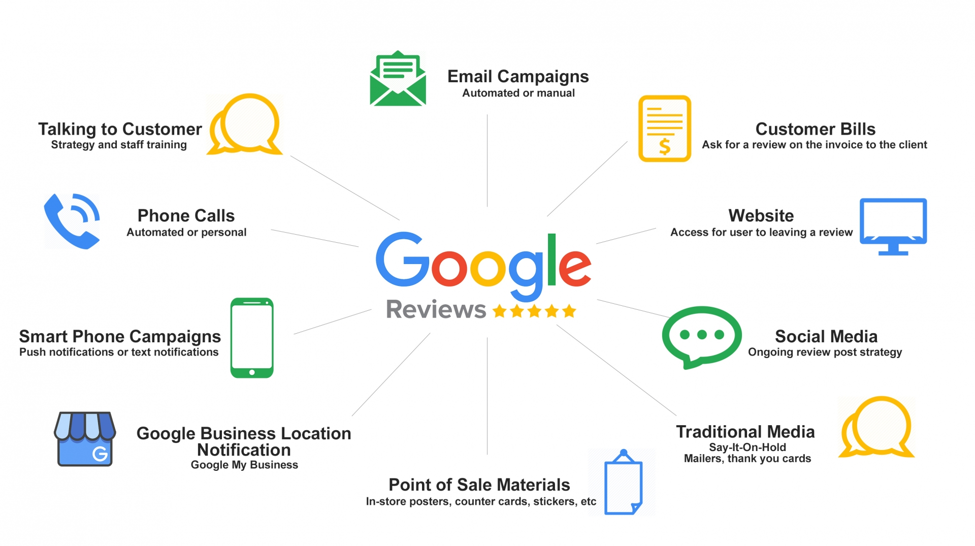 Search Engine Reviews